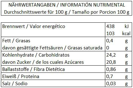 nf-rebanadas-de-mango_500
