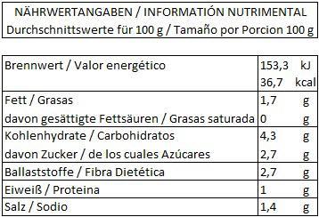 nf-chiles-jalapenos-nachos-verdes_500