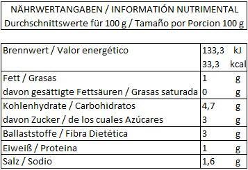 nf-chiles-jalapenos-enteros_500
