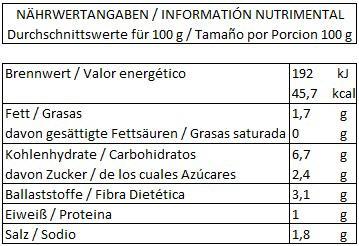 nf-chiles-serranos-enteros_500